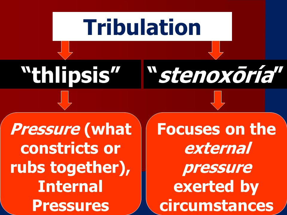 thlipsis Tribulation Pressure (what constricts or rubs together), Internal Pressures stenoxōría Focuses on the external pressure exerted by circumstan