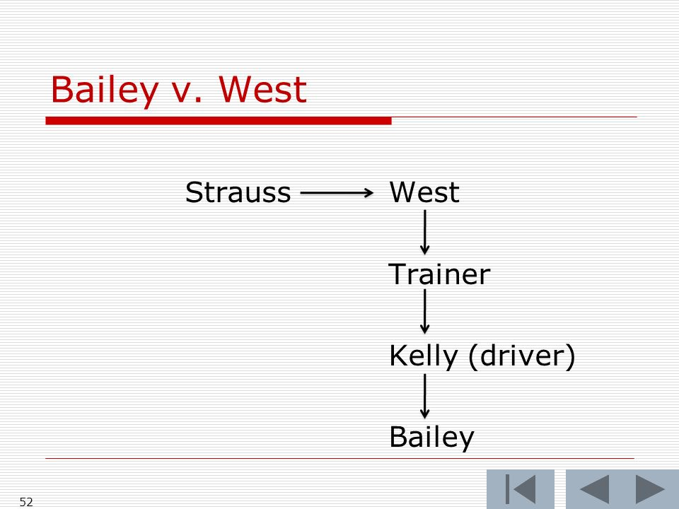 Bailey v. West 52 StraussWest Trainer Kelly (driver) Bailey