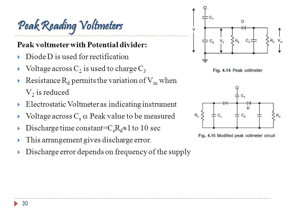 30 Peak voltmeter with Potential divider: Diode D is used for rectification Voltage across C 2 is used to charge C 3 Resistance R d permits the variat