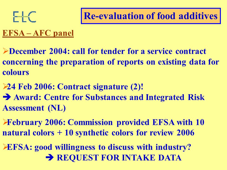 Re-evaluation of food additives EFSA – AFC panel December 2004: call for tender for a service contract concerning the preparation of reports on existi