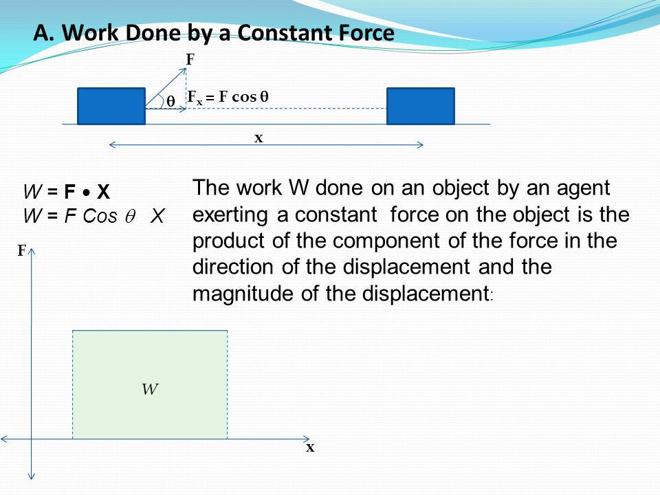 A. Work Done by a Constant Force F W = F X W = F Cos X F x = F cos x F x W The work W done on an object by an agent exerting a constant force on the o