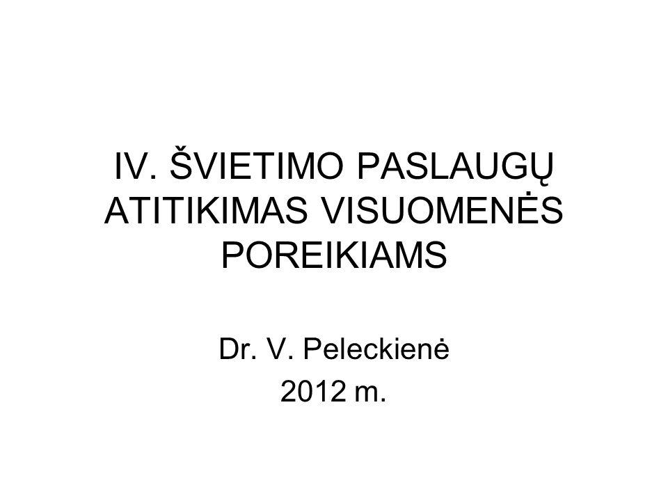 IV. ŠVIETIMO PASLAUGŲ ATITIKIMAS VISUOMENĖS POREIKIAMS Dr. V. Peleckienė 2012 m.