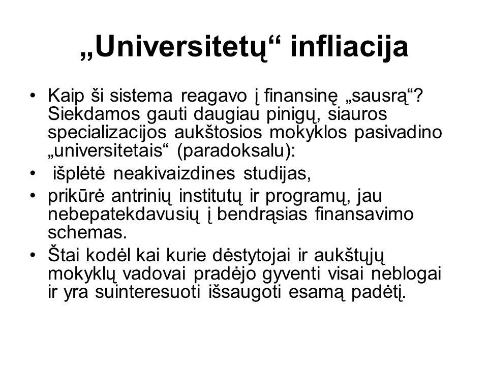 Universitetų infliacija Kaip ši sistema reagavo į finansinę sausrą.