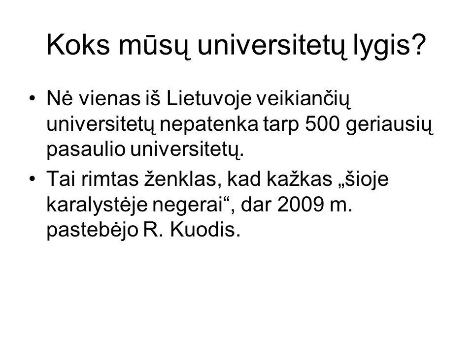 Koks mūsų universitetų lygis.