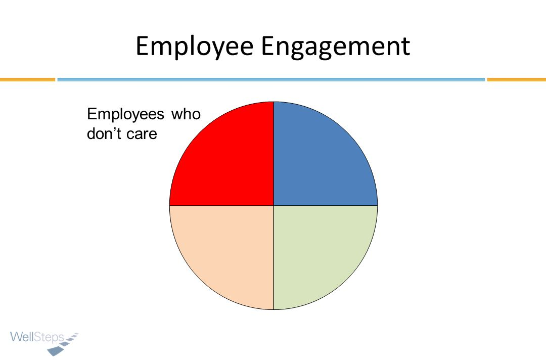 Employee Engagement Employees who dont care