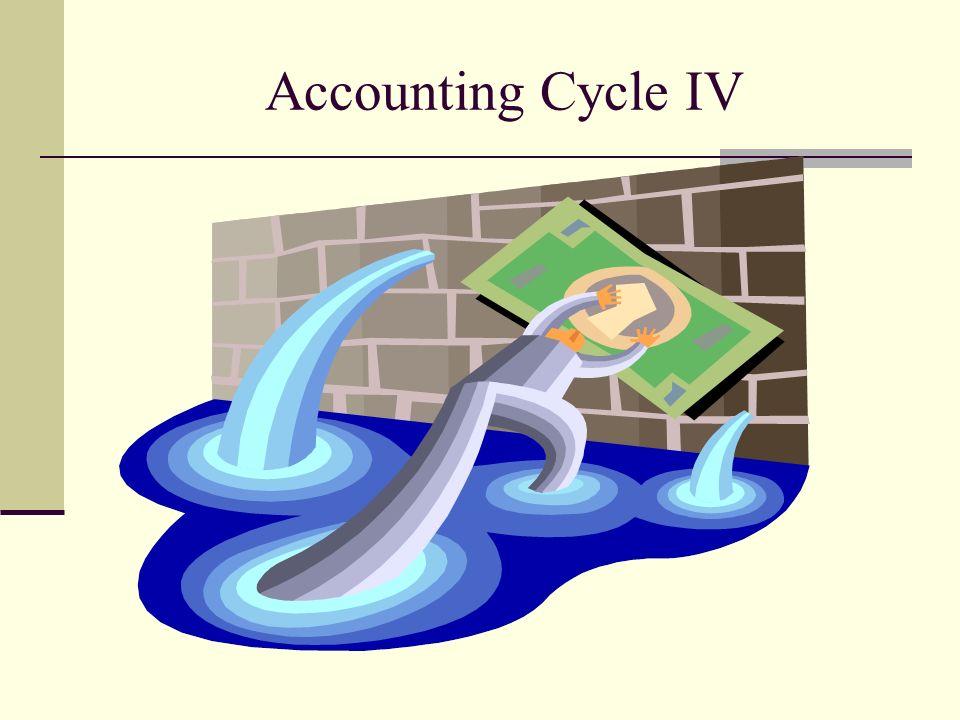 Accounting Cycle IV