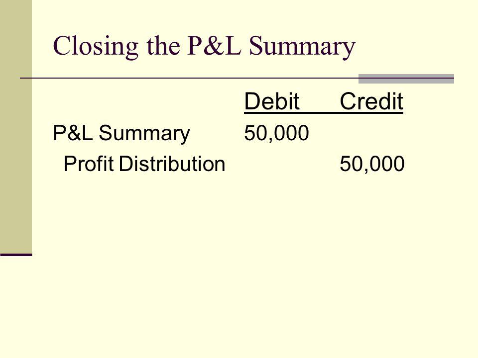 Closing the P&L Summary DebitCredit P&L Summary50,000 Profit Distribution50,000