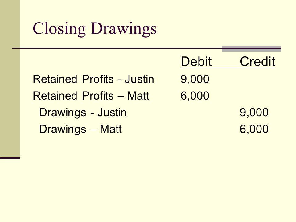 Closing Drawings DebitCredit Retained Profits - Justin9,000 Retained Profits – Matt6,000 Drawings - Justin9,000 Drawings – Matt6,000