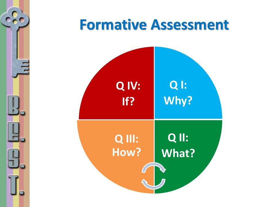 Q IV: If? Q I: Why? Q II: What? Q III: How? Formative Assessment