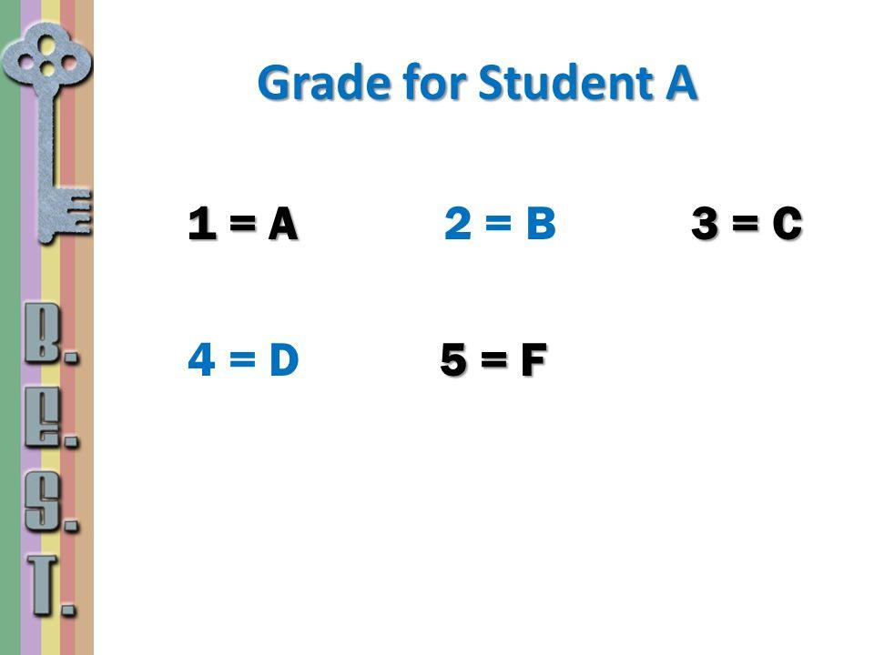 1 = A 3 = C 1 = A 2 = B 3 = C 5 = F 4 = D 5 = F Grade for Student A