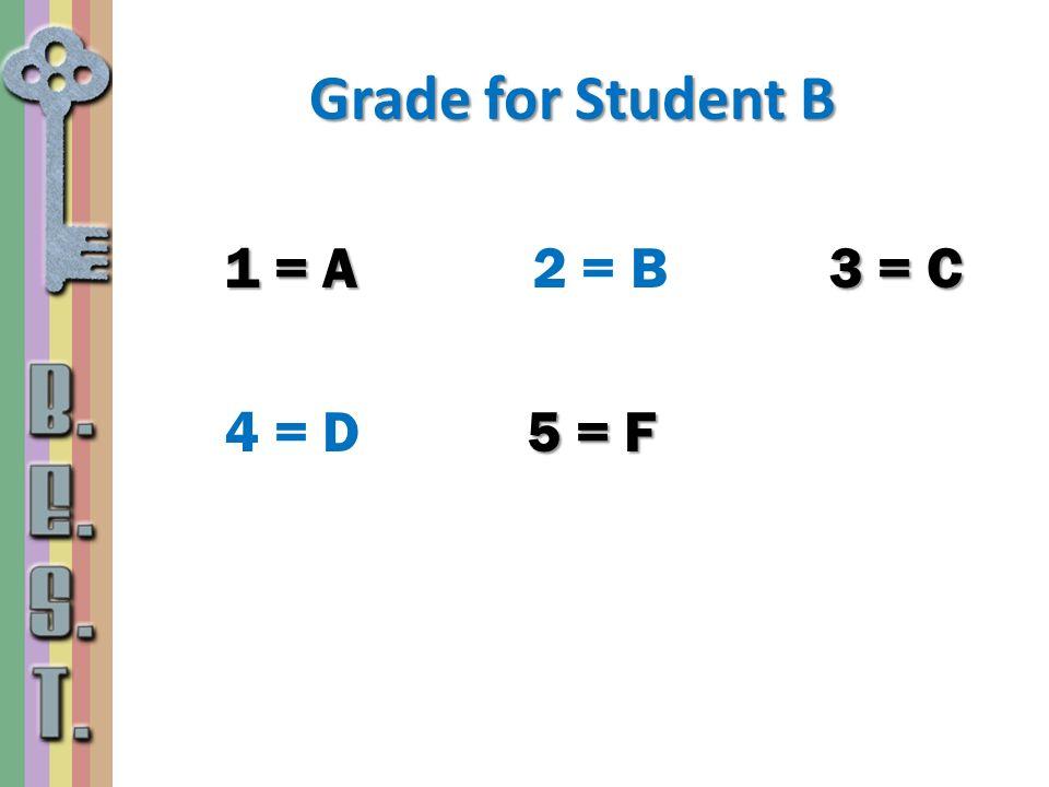 1 = A 3 = C 1 = A 2 = B 3 = C 5 = F 4 = D 5 = F Grade for Student B
