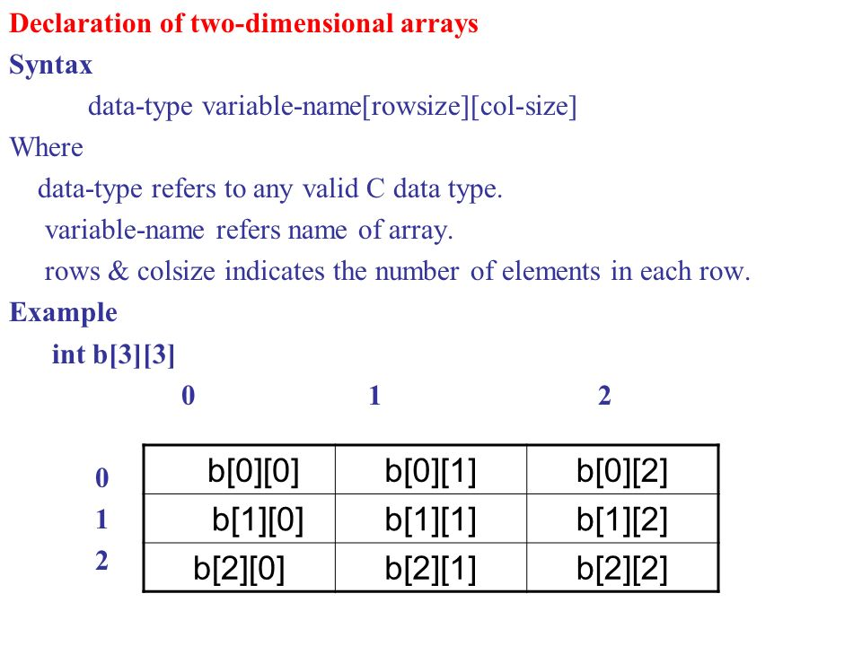 Declaration of two-dimensional arrays Syntax data-type variable-name[rowsize][col-size] Where data-type refers to any valid C data type. variable-name