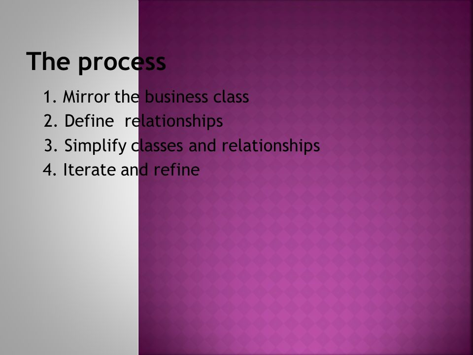 1. Mirror the business class 2. Define relationships 3.