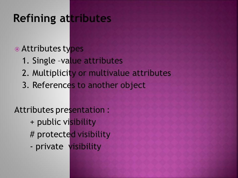 Attributes types 1. Single –value attributes 2. Multiplicity or multivalue attributes 3.