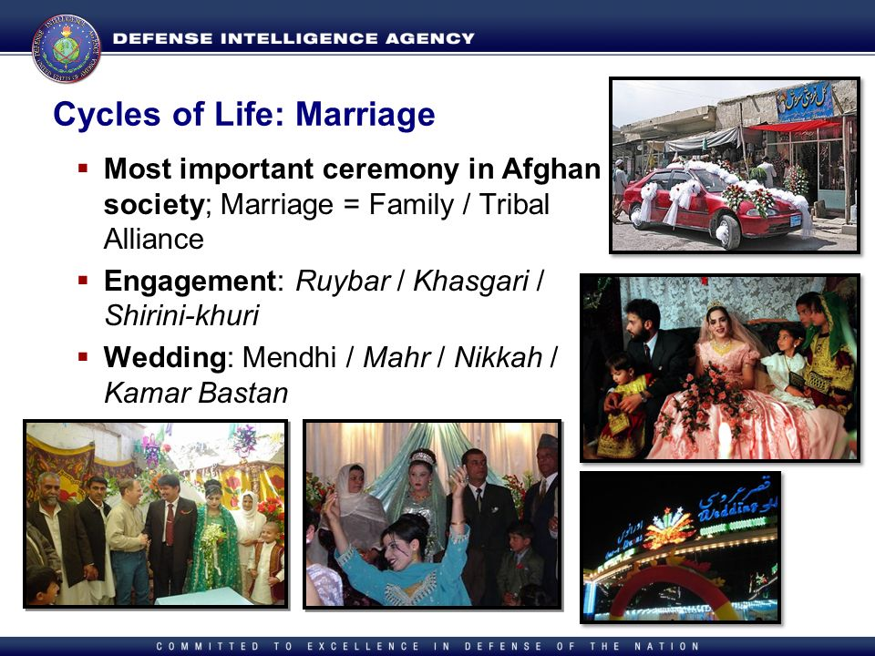 Directorate for Human Capital Most important ceremony in Afghan society; Marriage = Family / Tribal Alliance Engagement: Ruybar / Khasgari / Shirini-k
