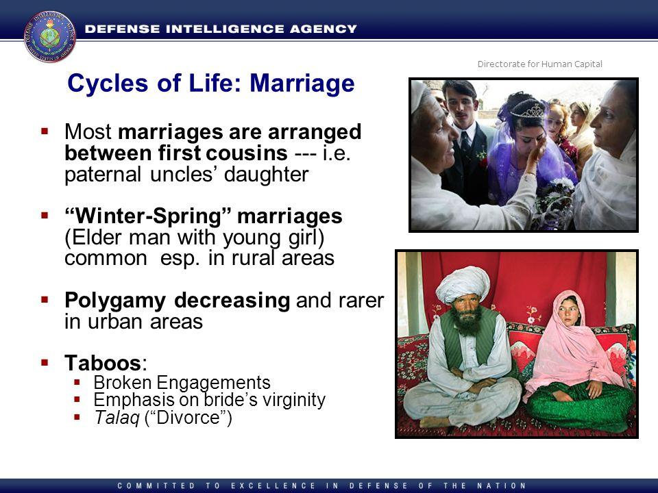 Directorate for Human Capital Most marriages are arranged between first cousins --- i.e. paternal uncles daughter Winter-Spring marriages (Elder man w
