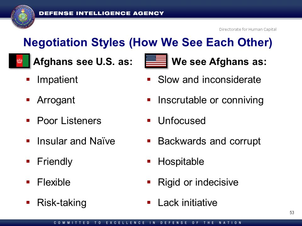 Directorate for Human Capital Negotiation Styles (How We See Each Other) We see Afghans as: Impatient Arrogant Poor Listeners Insular and Naïve Friend