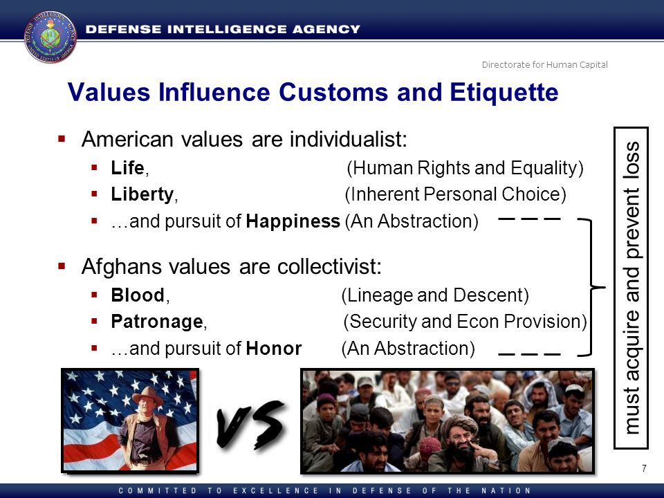 Directorate for Human Capital Values Influence Customs and Etiquette American values are individualist: Life, (Human Rights and Equality) Liberty, (In