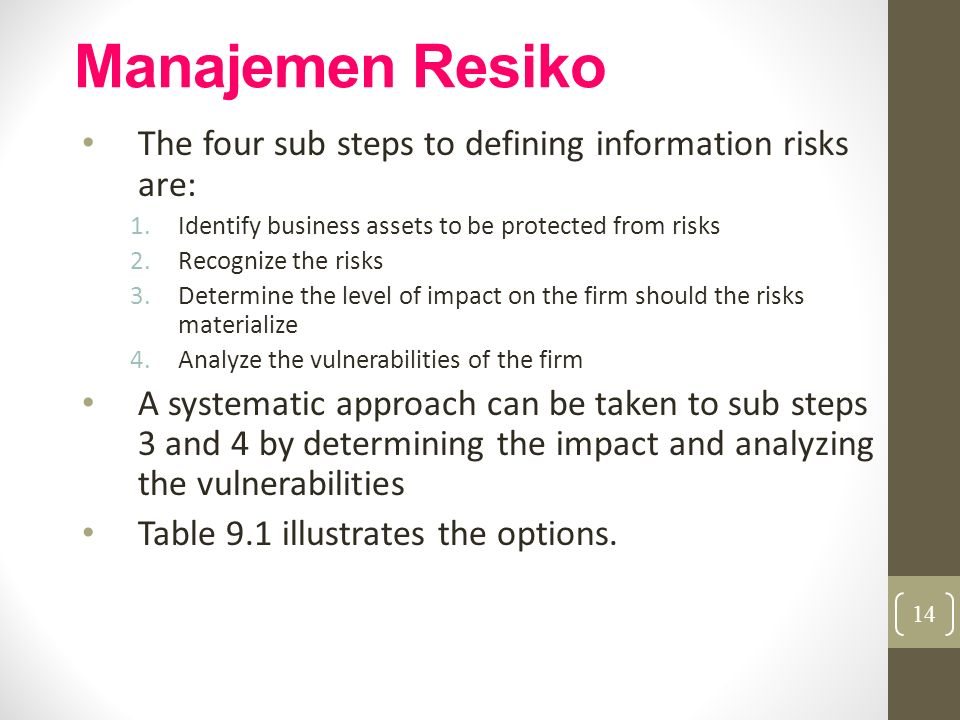 Manajemen Resiko The four sub steps to defining information risks are: 1.Identify business assets to be protected from risks 2.Recognize the risks 3.D