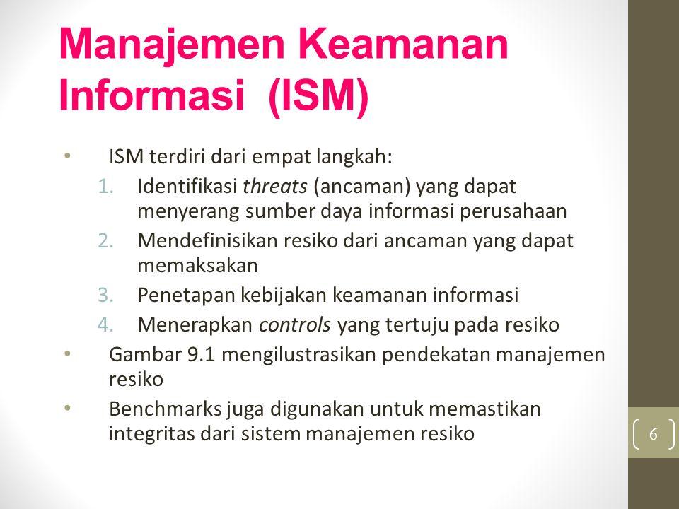 Manajemen Keamanan Informasi (ISM) ISM terdiri dari empat langkah: 1.Identifikasi threats (ancaman) yang dapat menyerang sumber daya informasi perusah