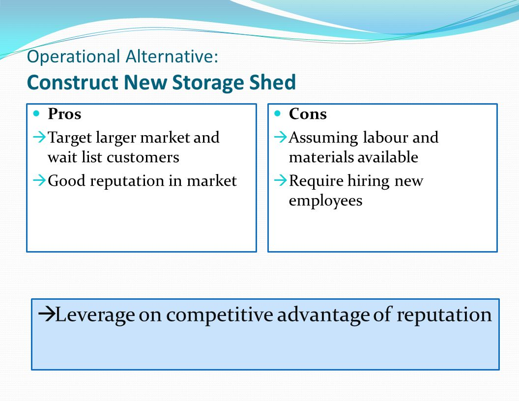 Operational Alternative: Construct New Storage Shed Pros Target larger market and wait list customers Good reputation in market Cons Assuming labour a