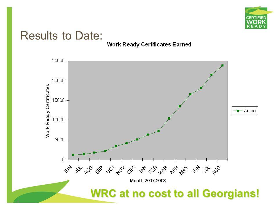 3 Work Ready overview Key program elements: –Work Ready Certificate –Work Ready job profiling –Certified Work Ready Communities –Work Ready Regions