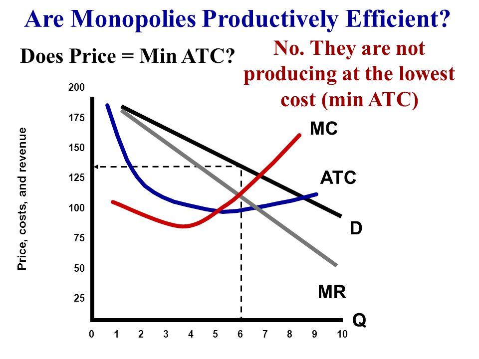 Q CS and PS of a Monopoly P D MR S = MC PcPc PmPm QcQc QmQm Result is DEADWEIGHT LOSS to society CS PS