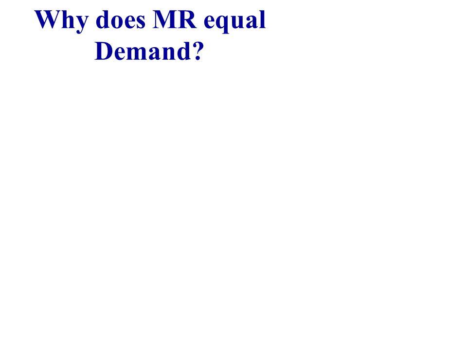 Q D MC ATC P Price and Costs Profit with price discrimination Where is the Profit? Q2Q2 MR=D
