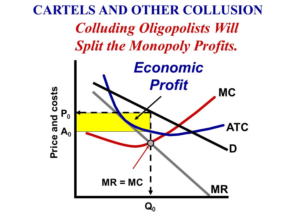 A cartel is a group of producers that create a formal agreement to fix prices high. Cartel = Colluding Oligopoly CARTELS AND COLLUSION 1.Cartels set p
