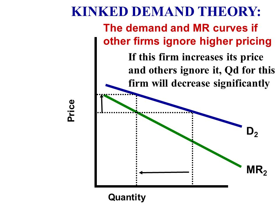 D1D1 MR 1 Quantity KINKED DEMAND THEORY: Price The demand and MR curves if other firms match lower pricing If this firm lowers its price and others fo