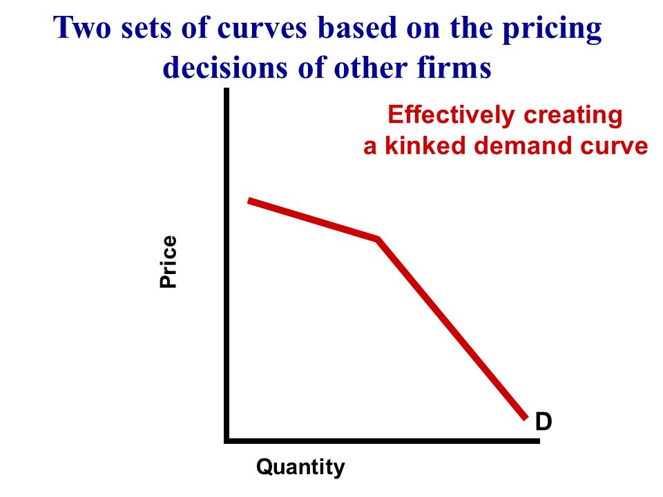 MR 2 D1D1 D2D2 MR 1 Quantity Effectively creating a kinked demand curve Price Two sets of curves based on the pricing decisions of other firms