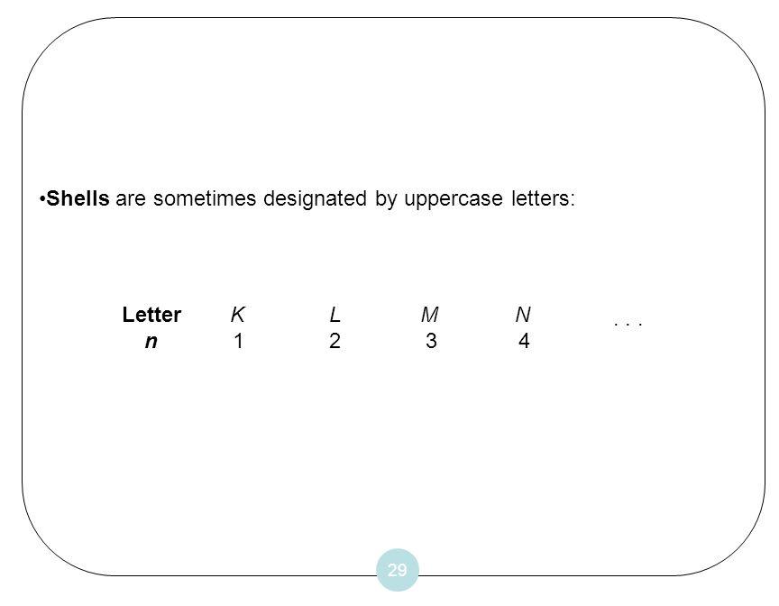 29 Shells are sometimes designated by uppercase letters: Letter n K1K1 L2L2 M3M3 N4N4...