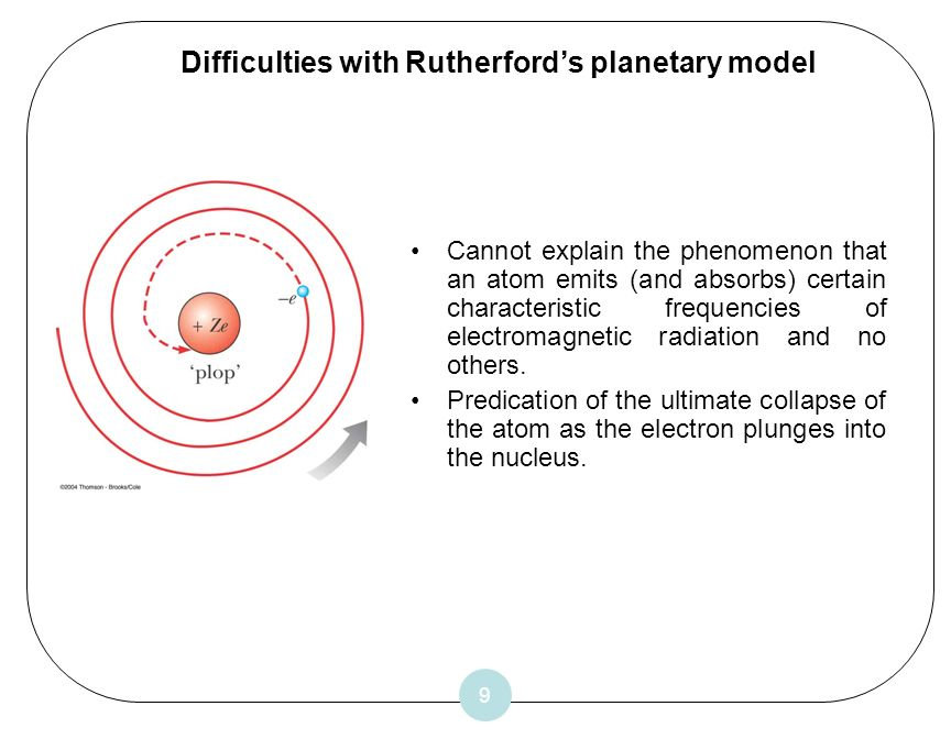 Difficulties with Rutherfords planetary model Cannot explain the phenomenon that an atom emits (and absorbs) certain characteristic frequencies of ele