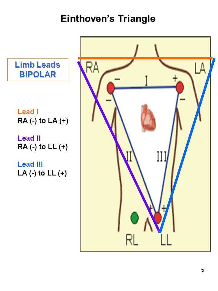 5 Lead I RA (-) to LA (+) Lead II RA (-) to LL (+) Lead III LA (-) to LL (+) Einthovens Triangle Limb Leads BIPOLAR