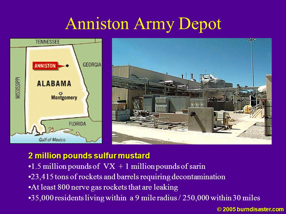 Anniston Army Depot 2 million pounds sulfur mustard 1.5 million pounds of VX + 1 million pounds of sarin 23,415 tons of rockets and barrels requiring