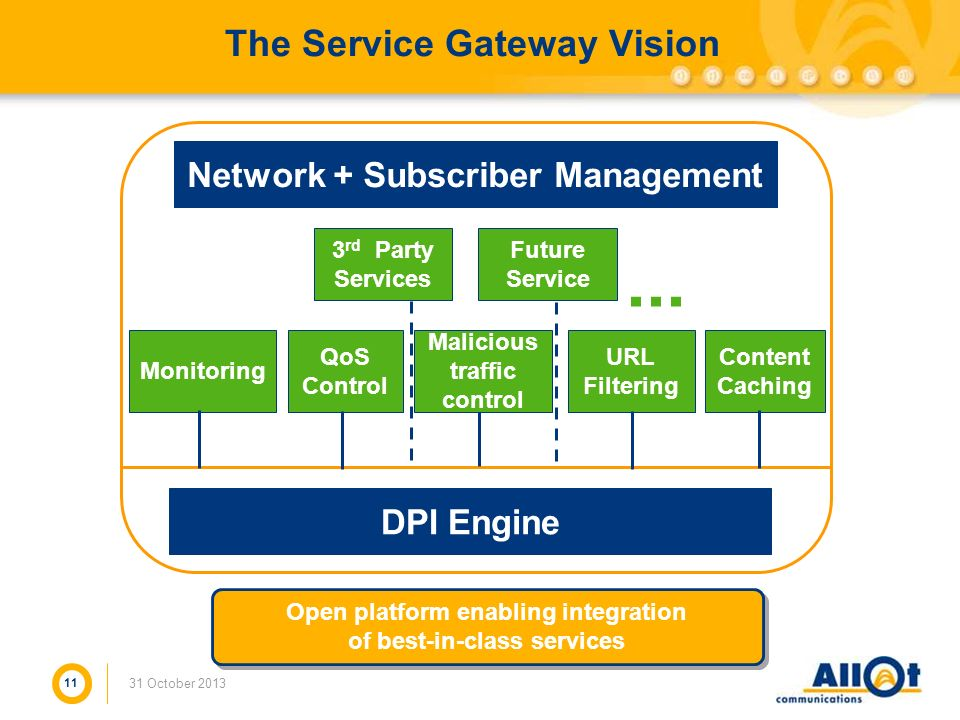 11 31 October 2013 The Service Gateway Vision DPI Engine Malicious traffic control Monitoring QoS Control URL Filtering Content Caching 3 rd Party Ser
