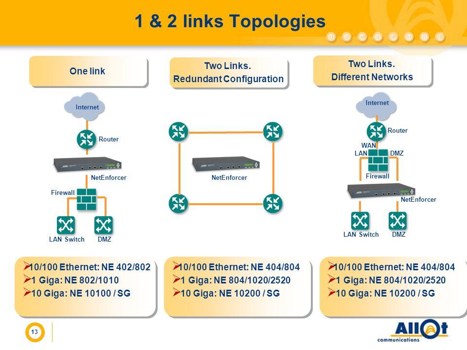 13 1 & 2 links Topologies 10/100 Ethernet: NE 402/802 1 Giga: NE 802/1010 10 Giga: NE 10100 / SG 10/100 Ethernet: NE 402/802 1 Giga: NE 802/1010 10 Gi