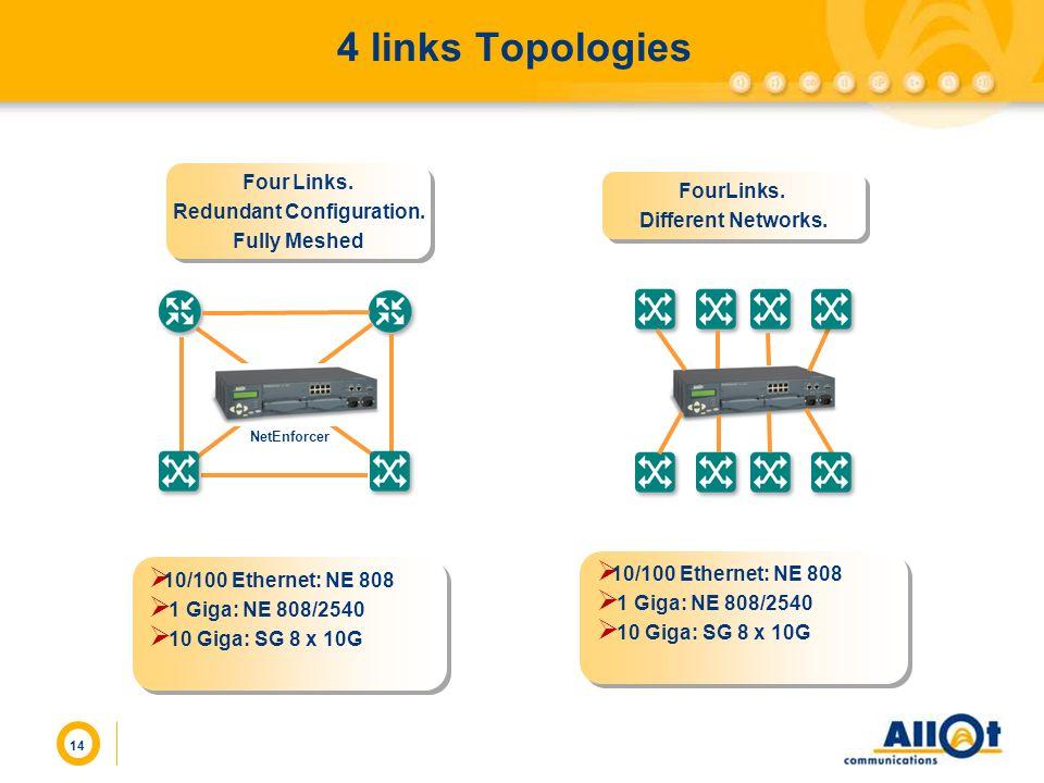 14 4 links Topologies NetEnforcer 10/100 Ethernet: NE 808 1 Giga: NE 808/2540 10 Giga: SG 8 x 10G 10/100 Ethernet: NE 808 1 Giga: NE 808/2540 10 Giga: