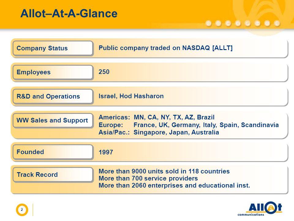 2 Allot–At-A-Glance Public company traded on NASDAQ [ALLT] Company Status 250 Employees Israel, Hod Hasharon R&D and Operations Americas: MN, CA, NY,