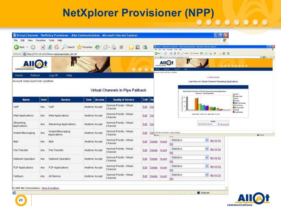 20 NetXplorer Provisioner (NPP)