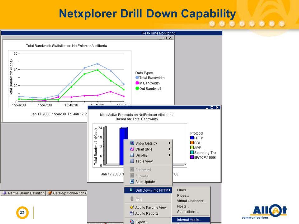 Netxplorer Drill Down Capability 23