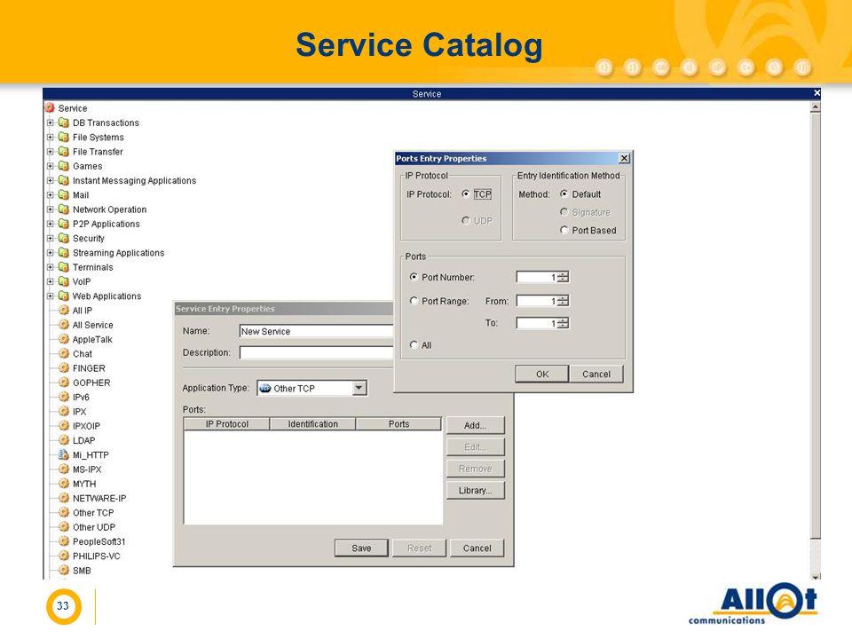 33 Service Catalog
