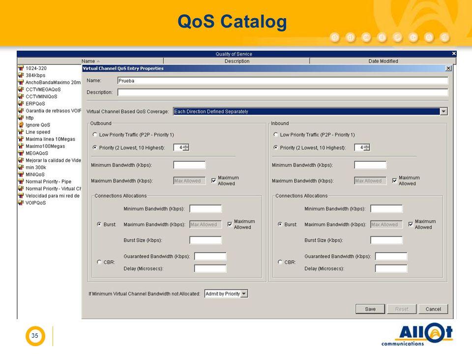35 QoS Catalog