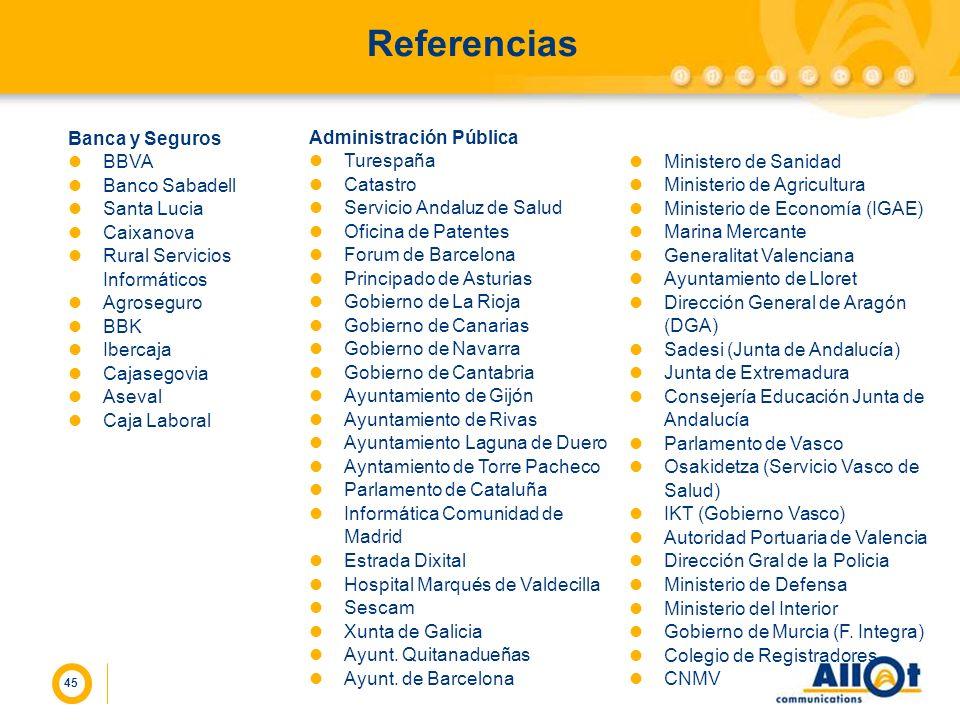 45 Referencias Administración Pública Turespaña Catastro Servicio Andaluz de Salud Oficina de Patentes Forum de Barcelona Principado de Asturias Gobie