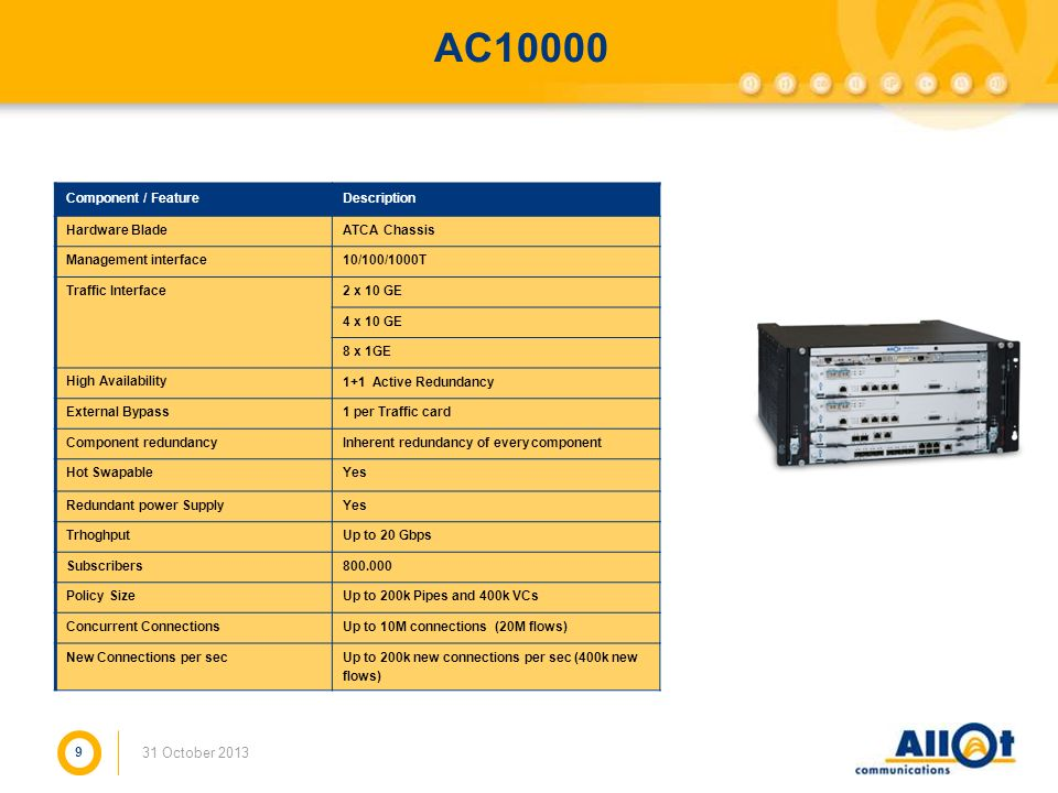 9 31 October 2013 AC10000 Component / FeatureDescription Hardware BladeATCA Chassis Management interface10/100/1000T Traffic Interface2 x 10 GE 4 x 10