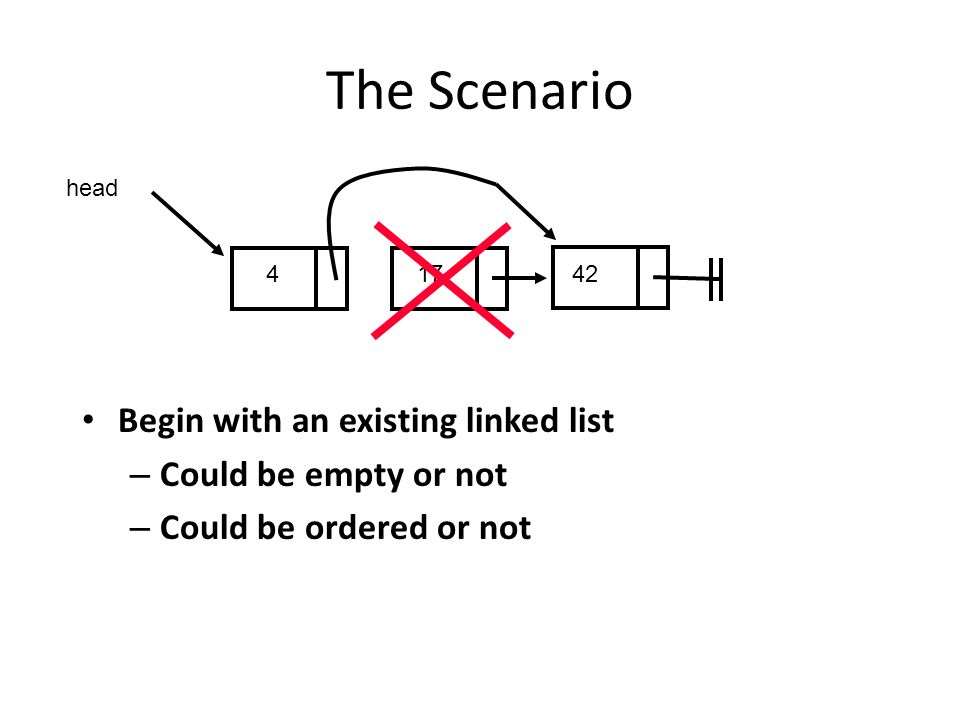 The Scenario Begin with an existing linked list – Could be empty or not – Could be ordered or not 417 head 42
