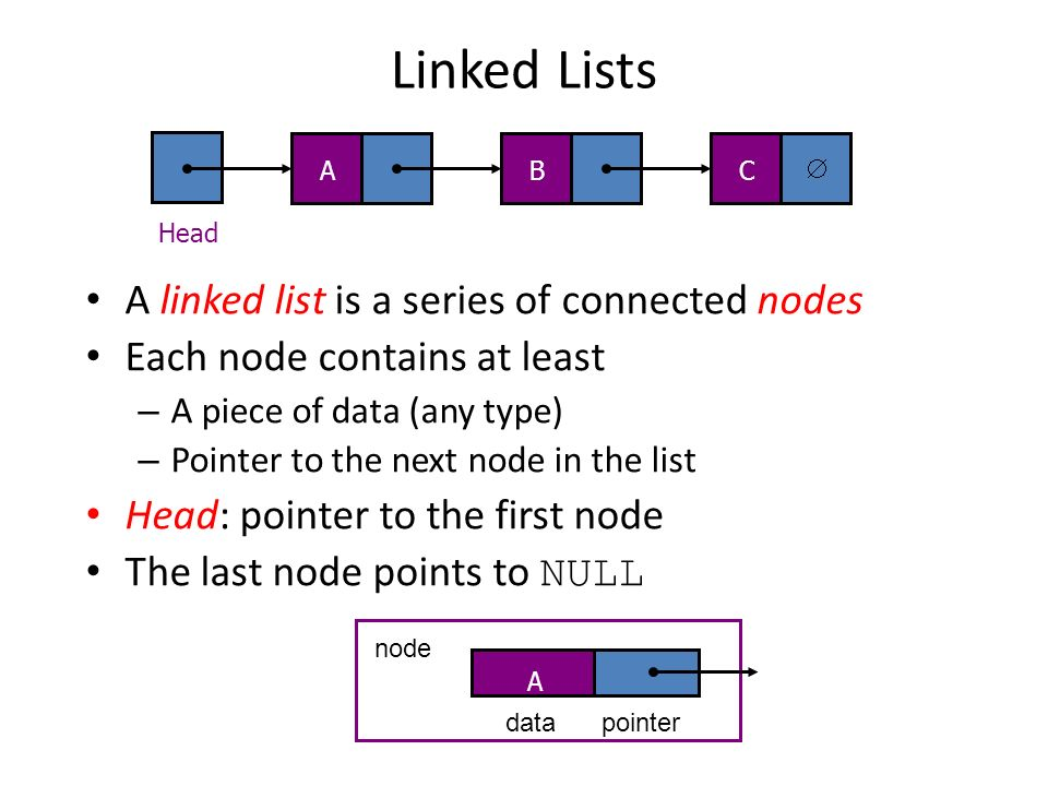 Linked Lists A linked list is a series of connected nodes Each node contains at least – A piece of data (any type) – Pointer to the next node in the l