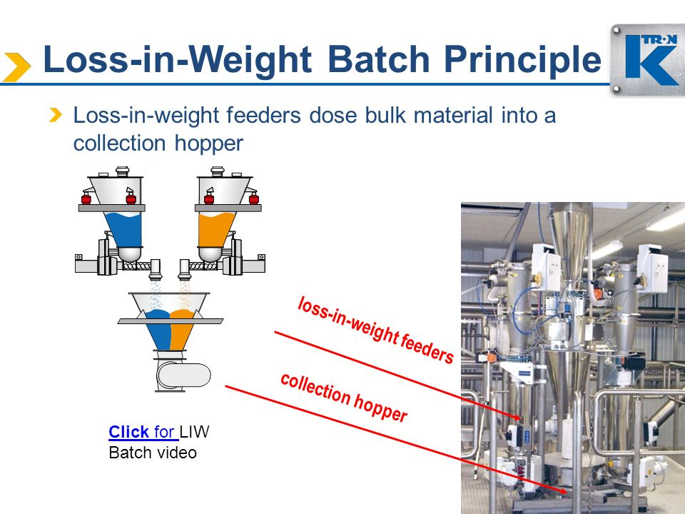 Loss-in-Weight Batch Principle Loss-in-weight feeders dose bulk material into a collection hopper loss-in-weight feeders collection hopper Click for C