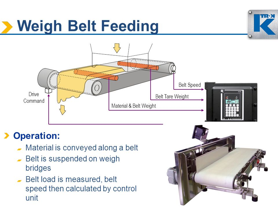 Belt Speed Belt Tare Weight Material & Belt Weight Drive Command Operation: Material is conveyed along a belt Belt is suspended on weigh bridges Belt