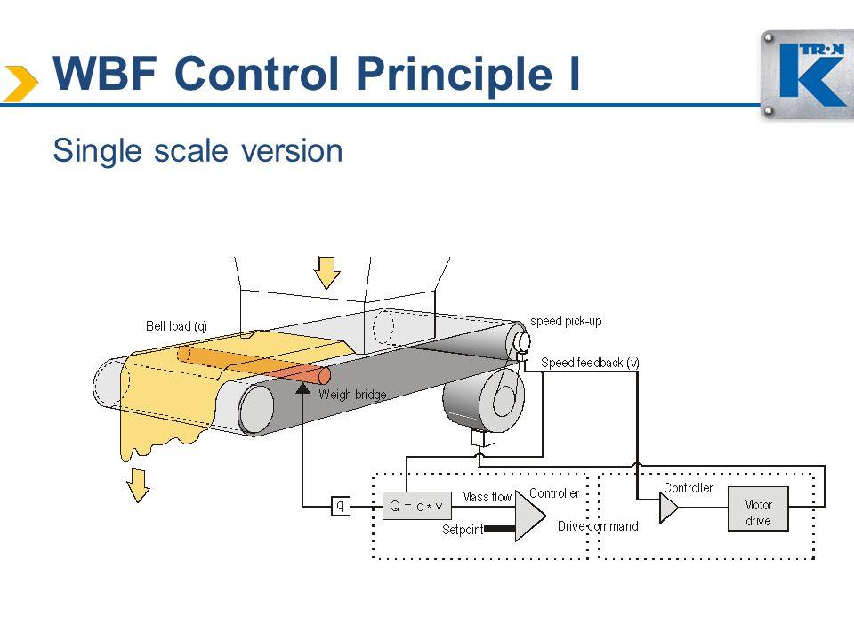 WBF Control Principle I Single scale version